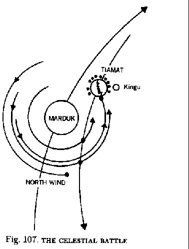 Image: Celestial Battle, Nibiru & Tiamat